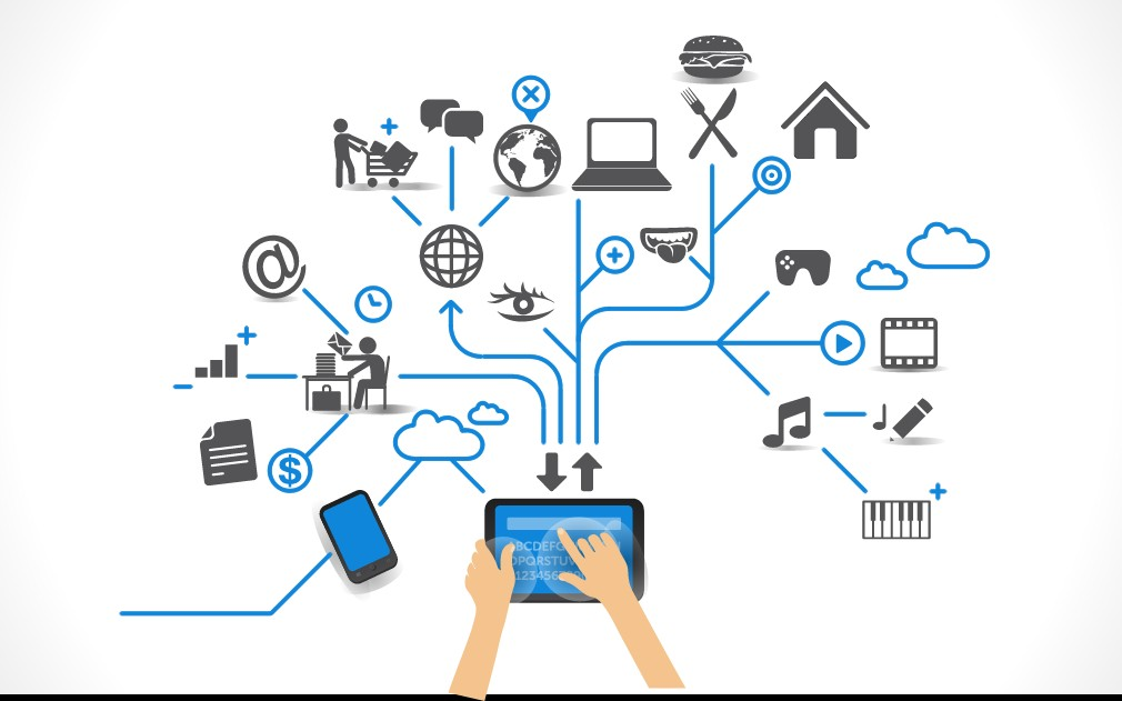 How Enterprises and Software Testers are Preparing for the Internet of Things