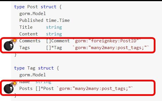 Hidden Pitfalls in a Trivial Domain Model