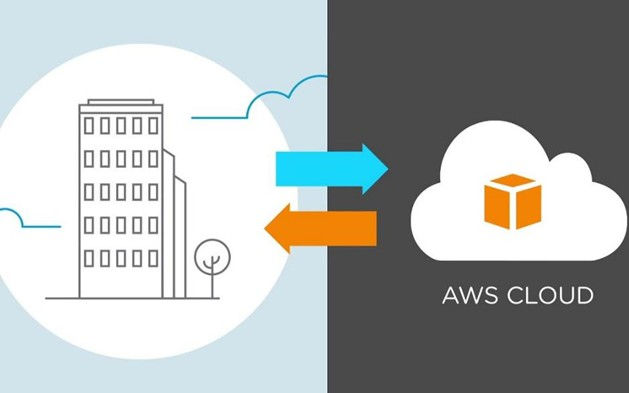 Migration From On-Premise to AWS Cloud