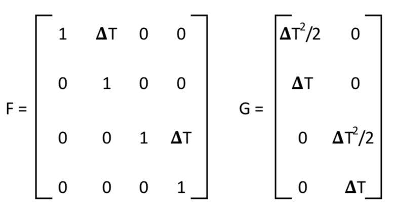 Matrices F and G.
