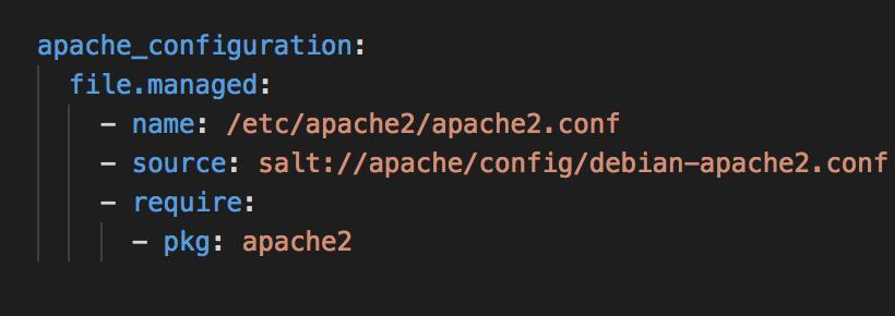 Apache_config_file