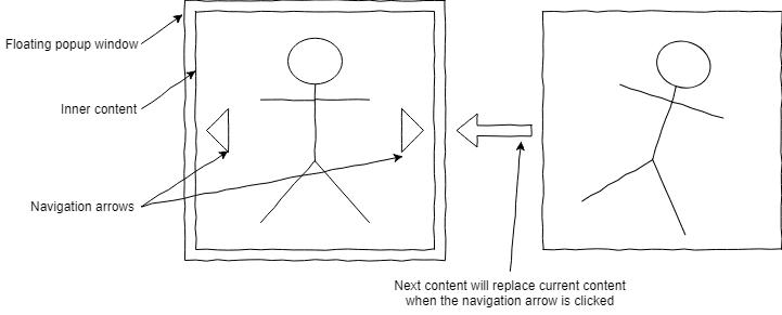 Lighbox concept diagram