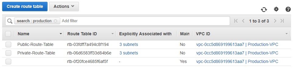 Route Tables: AWS Console