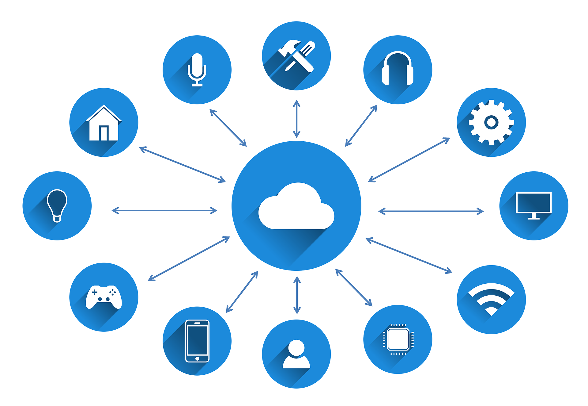 IoT & AI Application Development