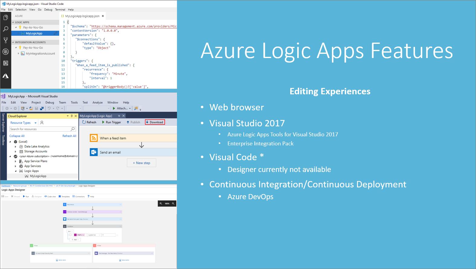 Azure Logic Apps features