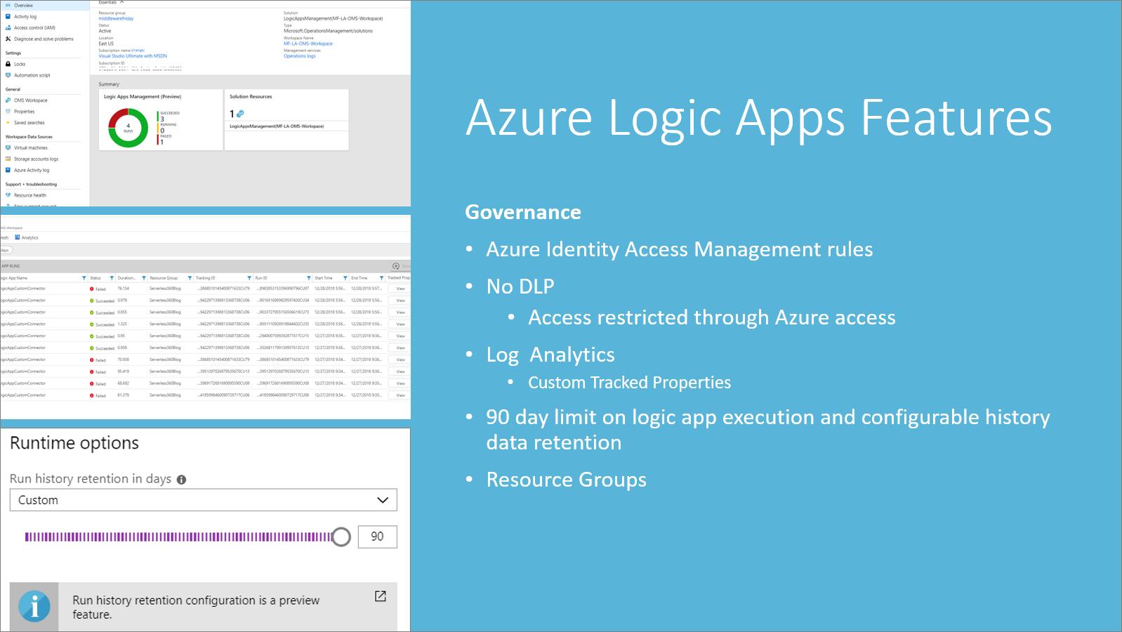 Azure Logic Apps governance