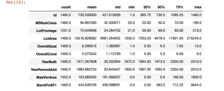 Transposed version of Dataframe statistics