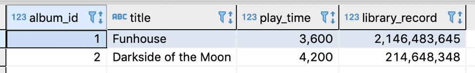 Inserting data into album table