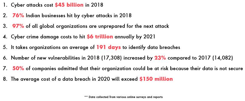 cloud security statistics