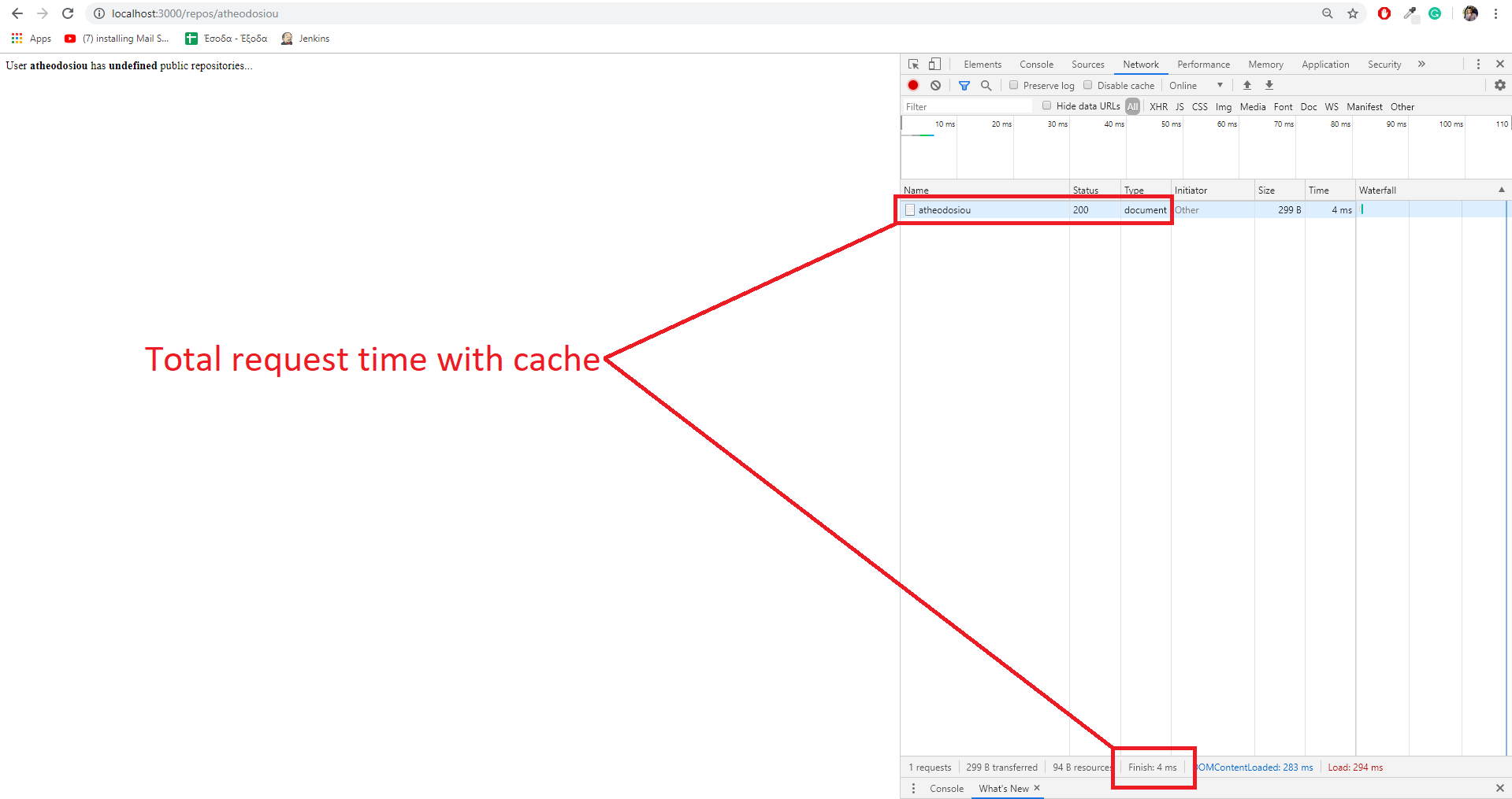 Request time after cache is implemented