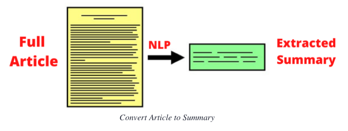 Simple Text Summarizer Using Extractive Method - DZone AI