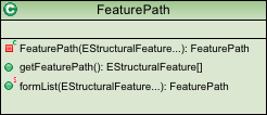 feature path