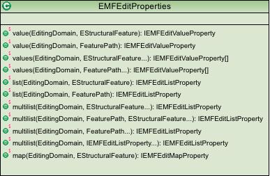 emf-edit factory