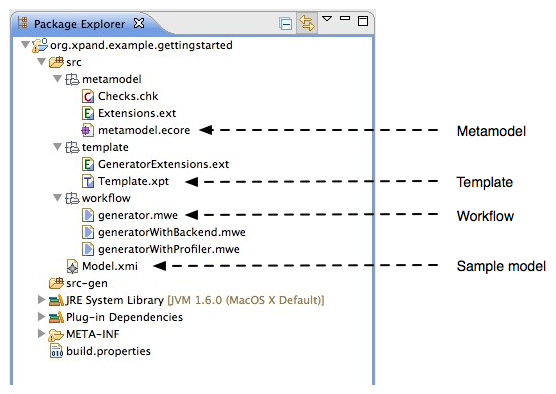 xpand project layout