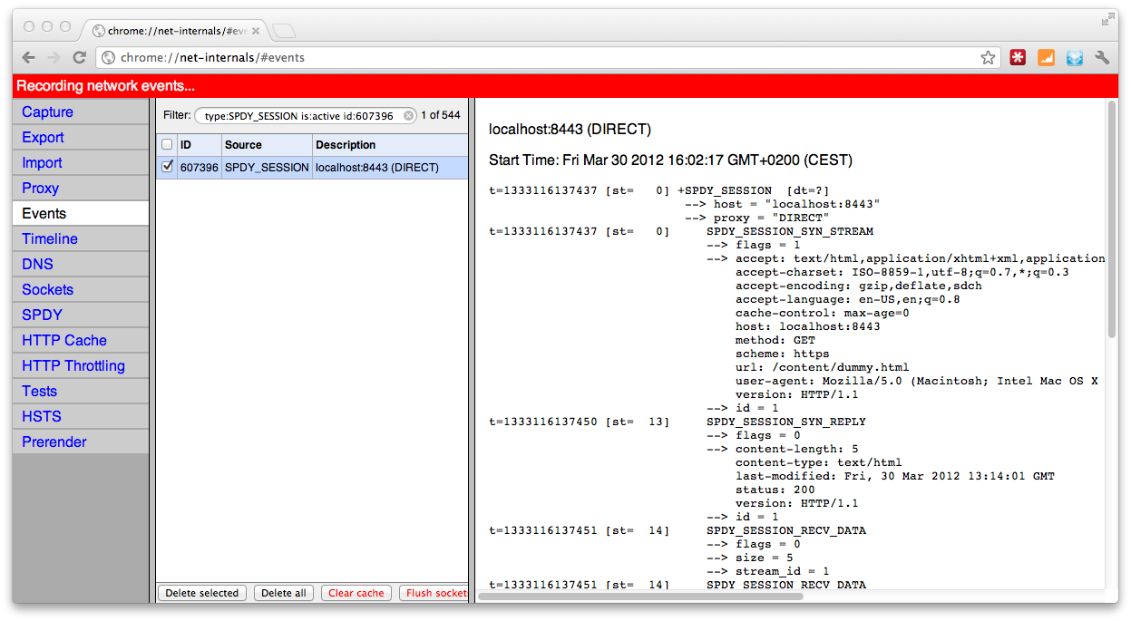 spdy in chrome