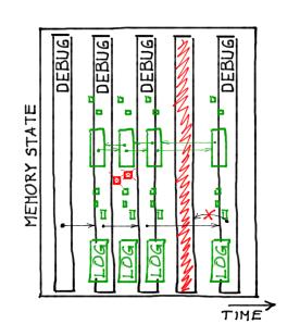 debug versus logging