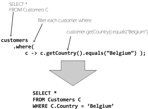 generating a database query
