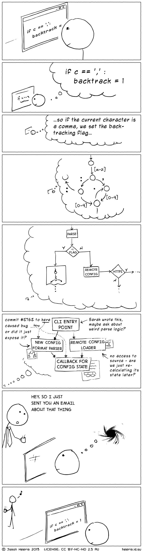 programmer-interrupted