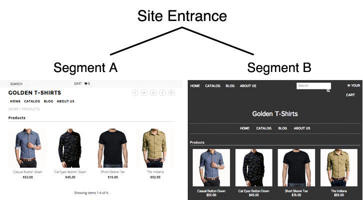 ab testing for web design - multiple landing pages
