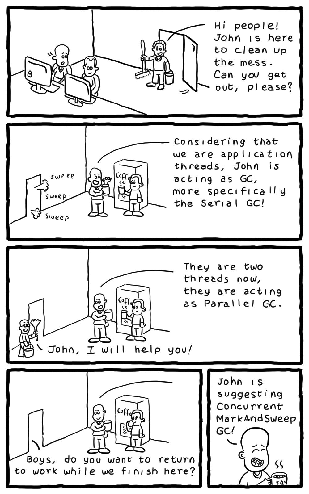 java gc explained