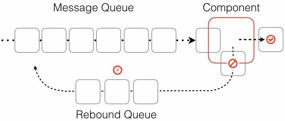 rebound schematics