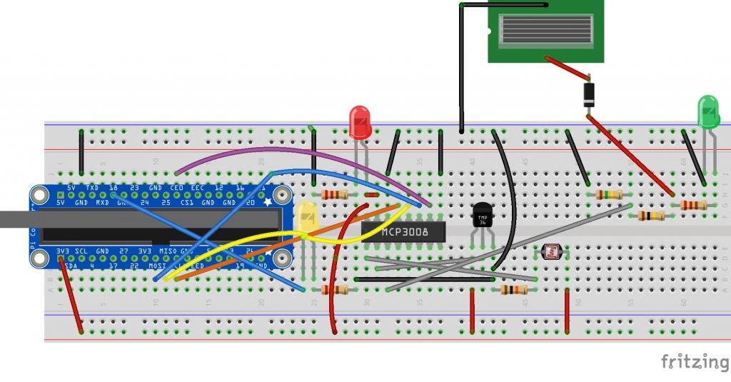 raspberrypi_sensors