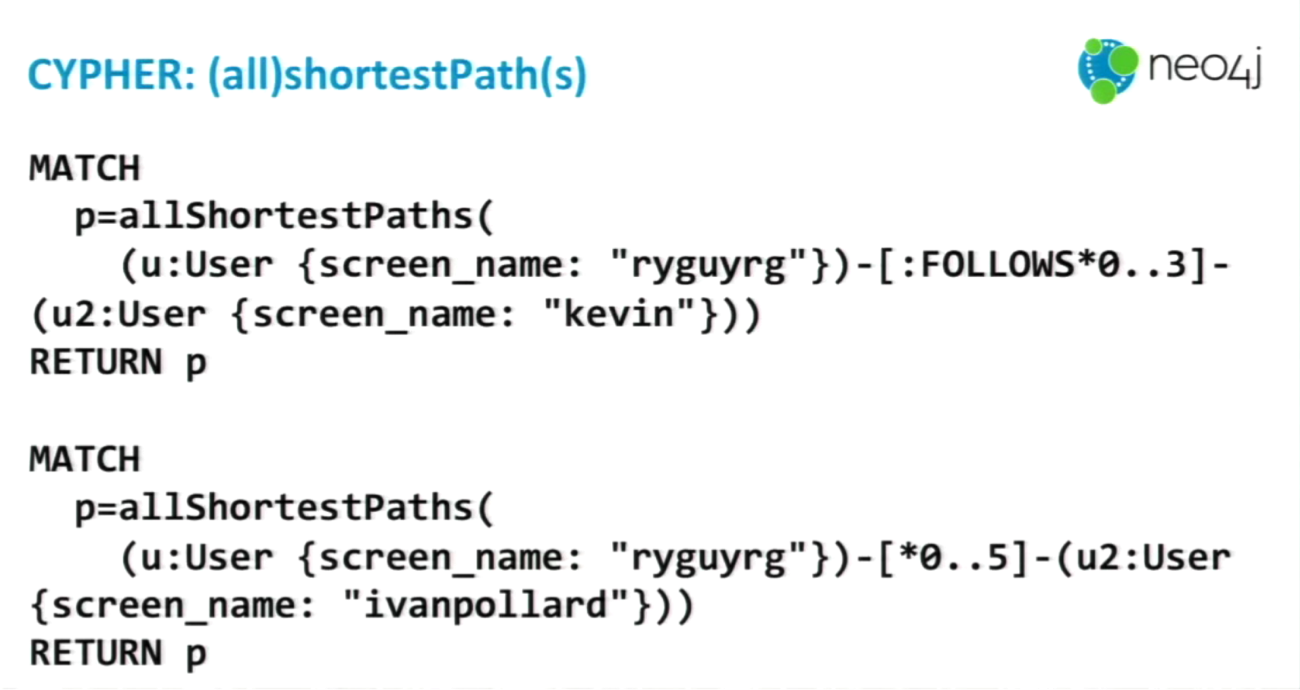 the cypher query for allshortestpaths
