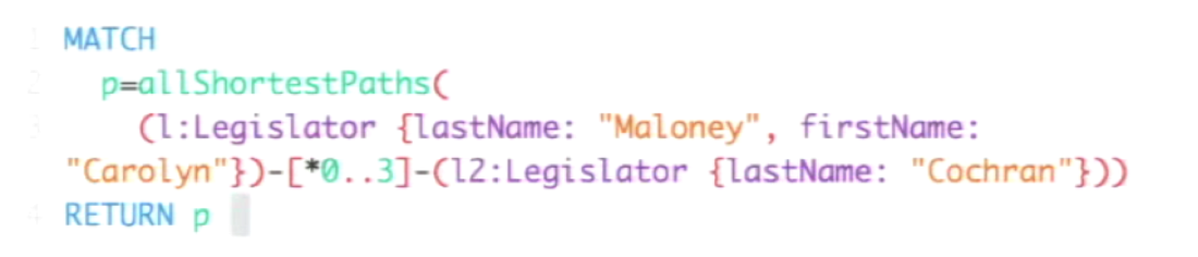 a cypher query for the shortest path between carolyn maloney and senator cochran