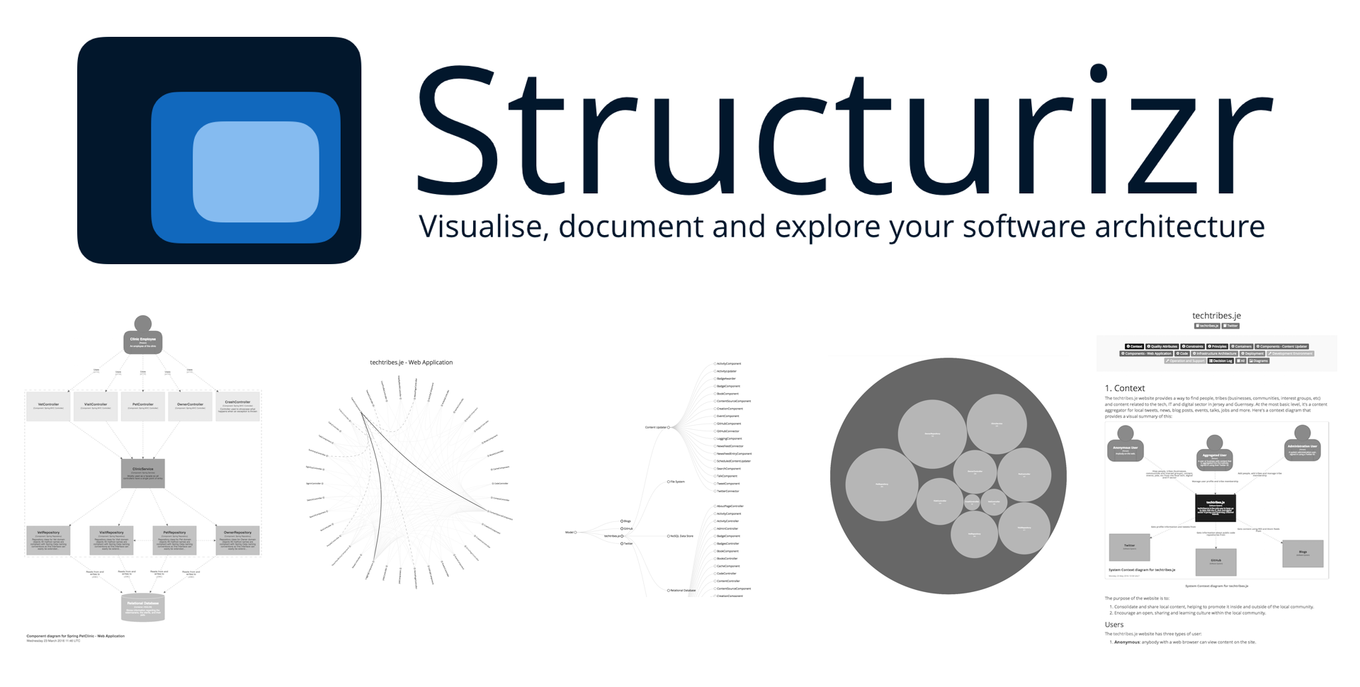 structurizr - create web-based software architecture diagrams using code