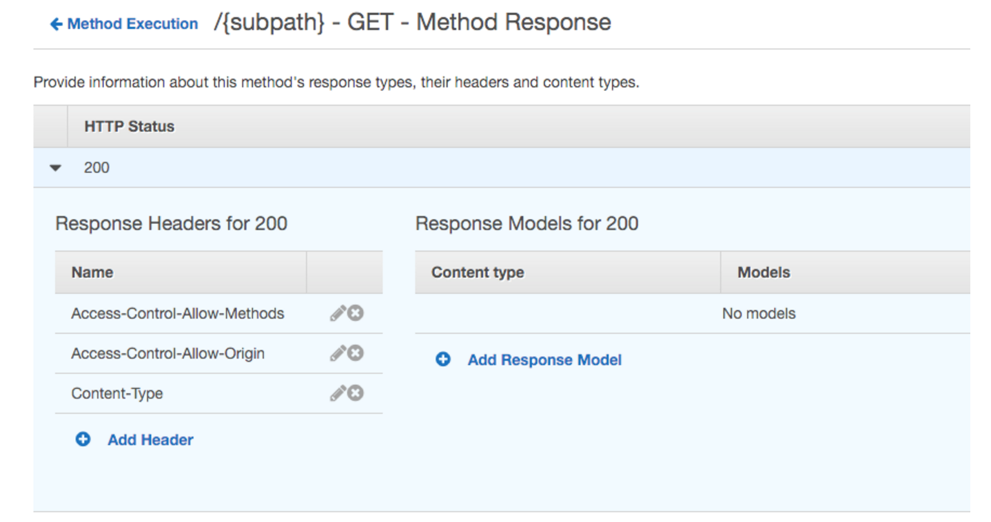 apigw-method-response