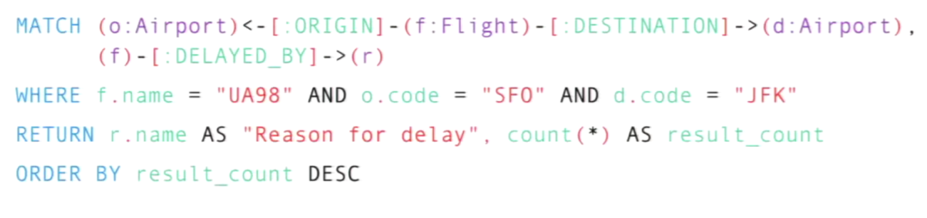 an example cypher query from sfo to jfk
