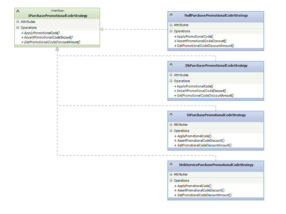 null object design pattern class diagram