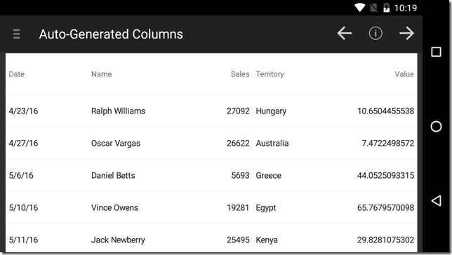 android data grid auto-generated columns