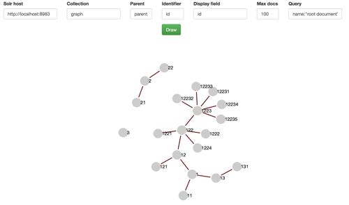 solr graph visualization