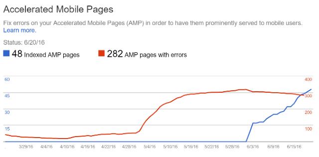 google amp index results