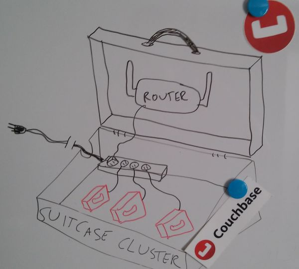 suitcase cluster drawing