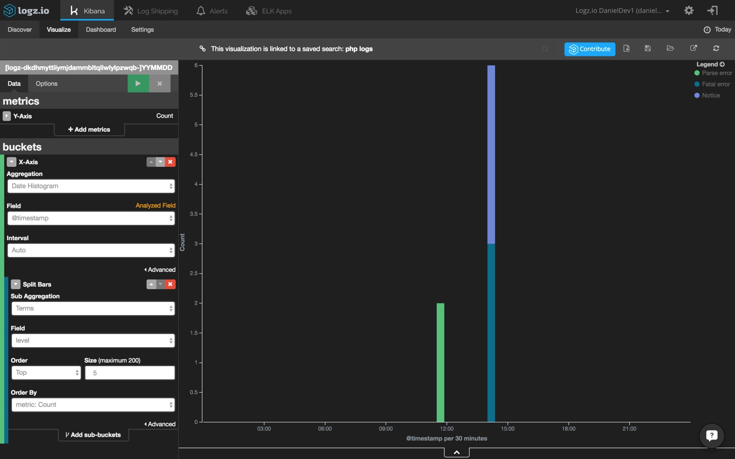 drupal log analysis visualization