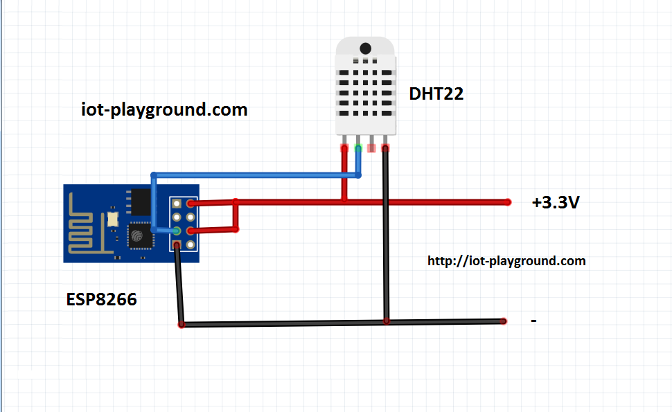 esp8266 dht22 connection