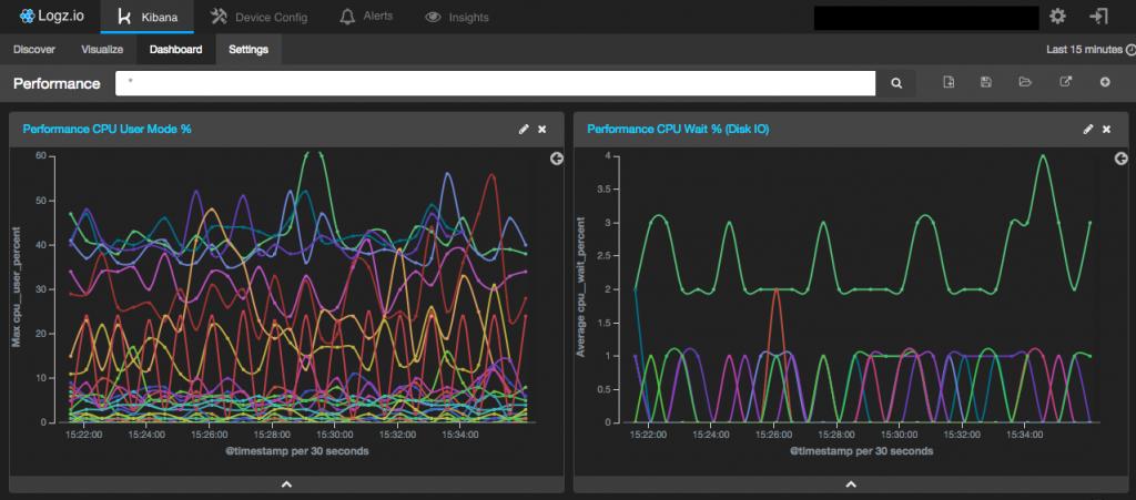 use elk monitor performance