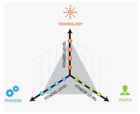 mapping your devops journey