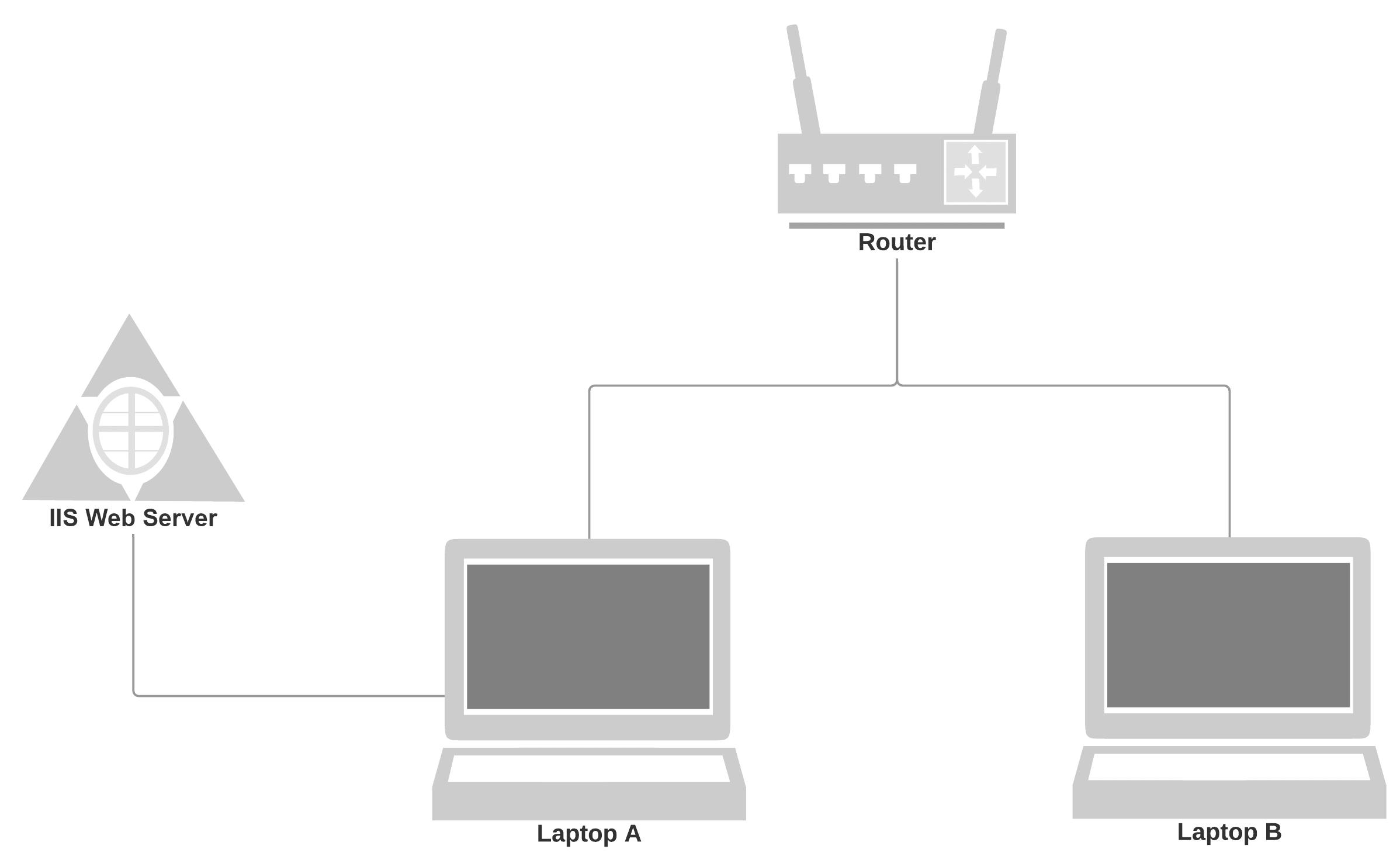 test infrastructure gatling vs jmeter
