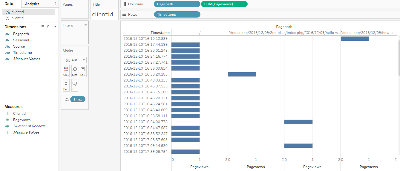 connect redshift and tableau - pages viewed report