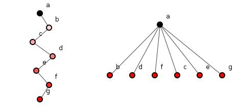 example: original method drawline()
