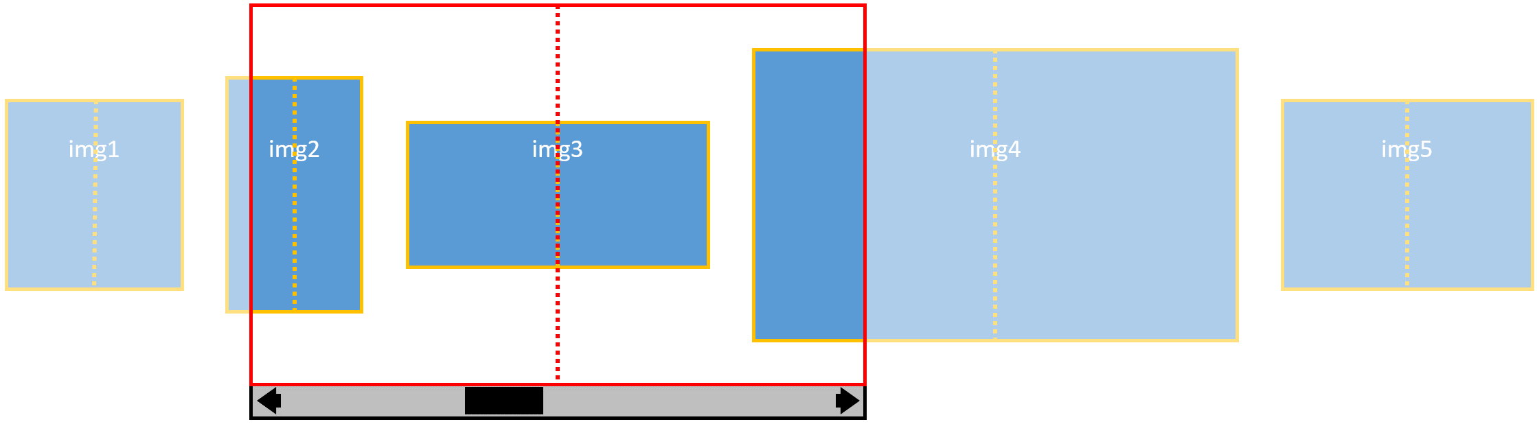 Snap positions and container