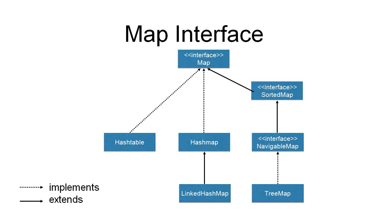 map-interface-1