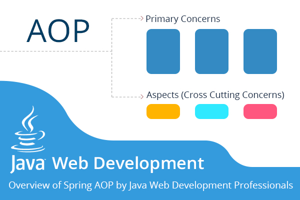 Overview of AOP