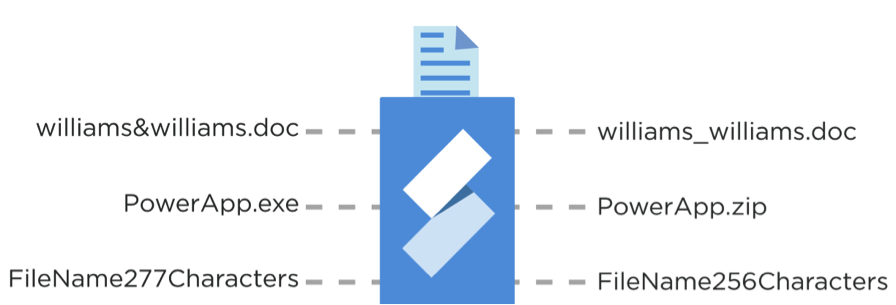File Logistic Mitigation