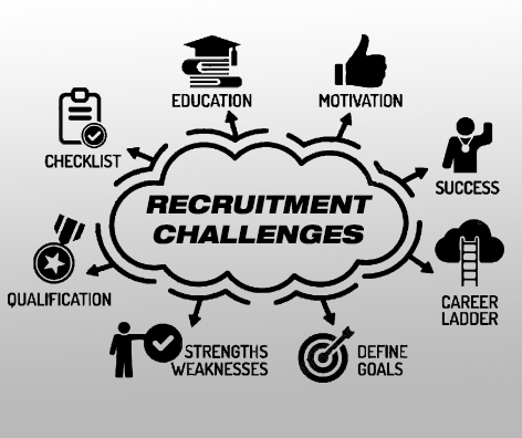 Recruitment Challenges
