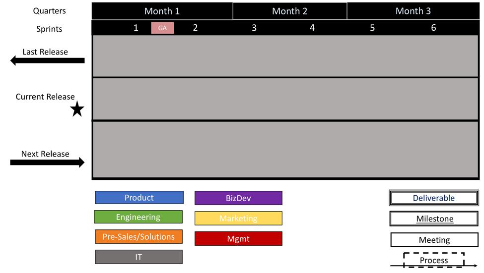 Tasktop's Quarterly Cadence