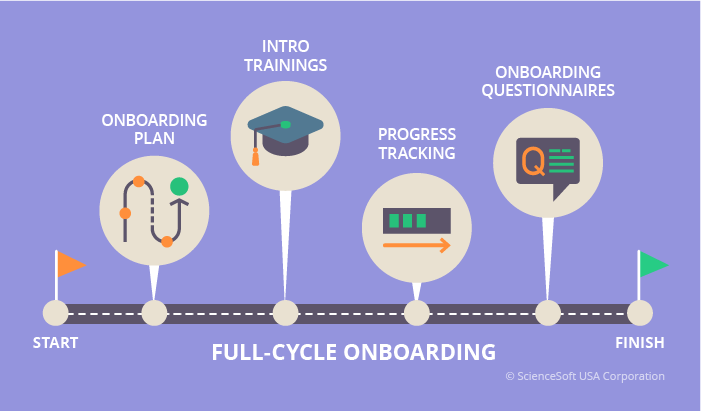 full-cycle onboarding